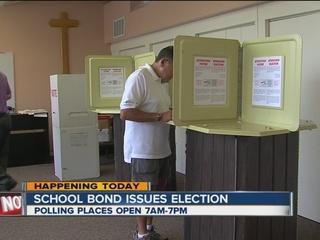 FAQ on the Bixby Schools $142M bond vote