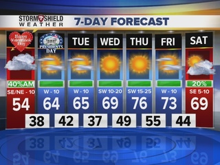 FORECAST: Warmer temperatures expected this week