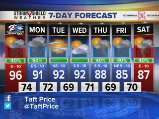 FORECAST: Shower/thunderstorm chances increasing