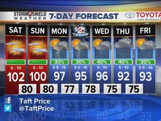 FORECAST: Heat Advisory through the weekend!