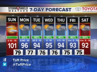 FORECAST: Heat Advisory this afternoon