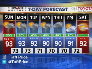 FORECAST: Scattered Afternoon Storms Today