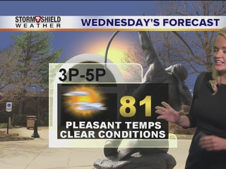 FORECAST: Dry cold front moves through today