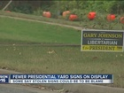 Fewer presidential election signs on display