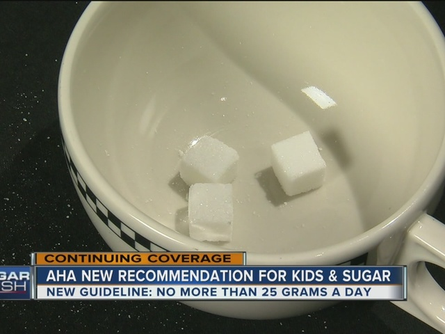 AHA announces new recommendation of sugar guideline for kids