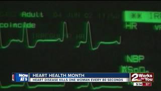 Heart disease kills one woman every 80 seconds