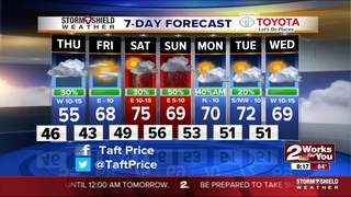 FORECAST: Few showers north tonight