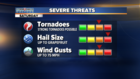 BLOG: Severe weather likely Saturday!
