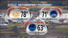 WEATHER BLOG: How does Oktoberfest look?