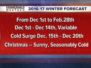 Weather Whys: Winter Forecast Accuracy Check