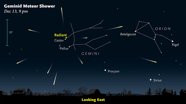 Heads up! See Geminids meteor shower this week