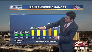 Forecast: Rain chances returning