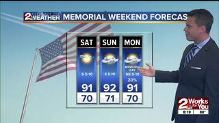 Forecast: Afternoon storm chances ahead