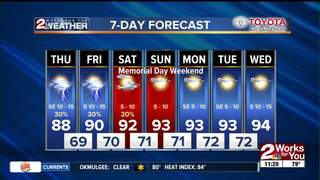 Forecast: Scattered thunderstorms