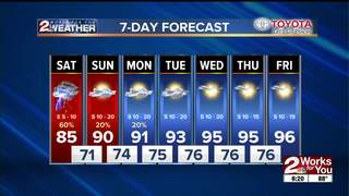 Forecast: Severe Storms Possible This Afternoon