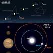 BLOG: Mars to make a close approach to Earth