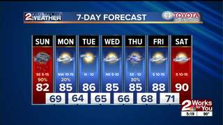 Forecast: Showers and storms likely on Sunday